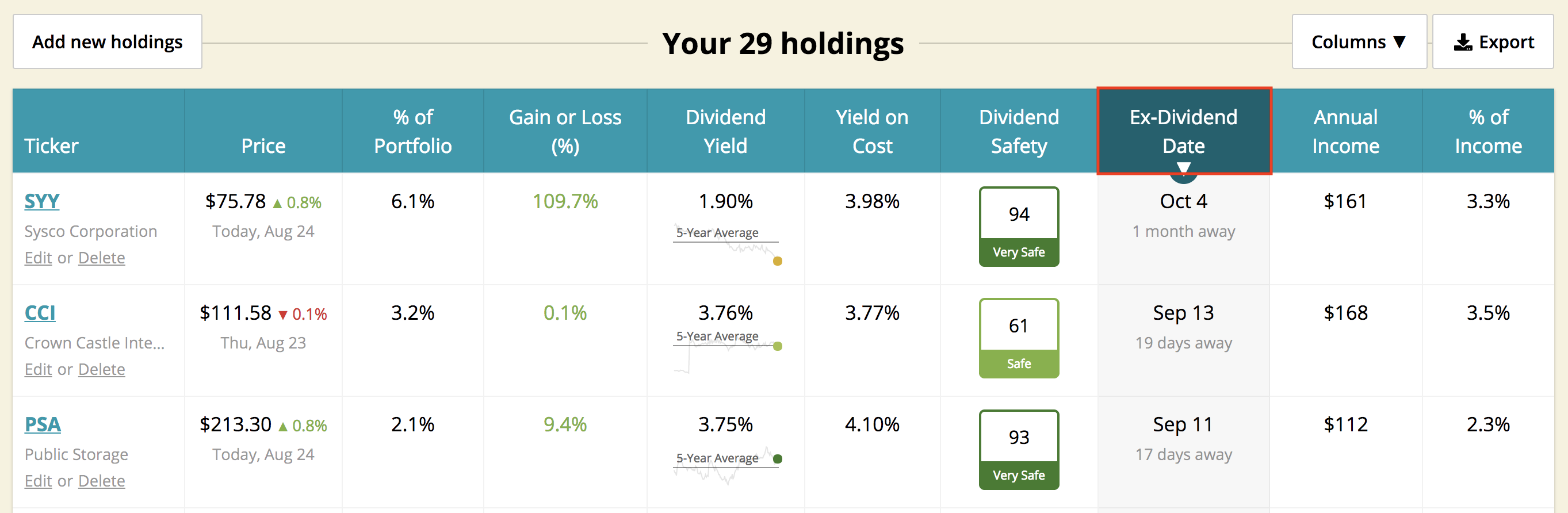 Dividend Dates Guide Ex Dividend Date, Pay Date, Date of Record ...